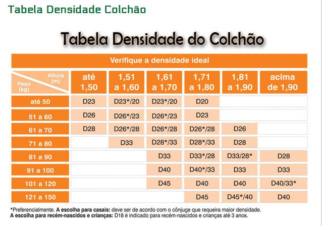 densidade-cochao